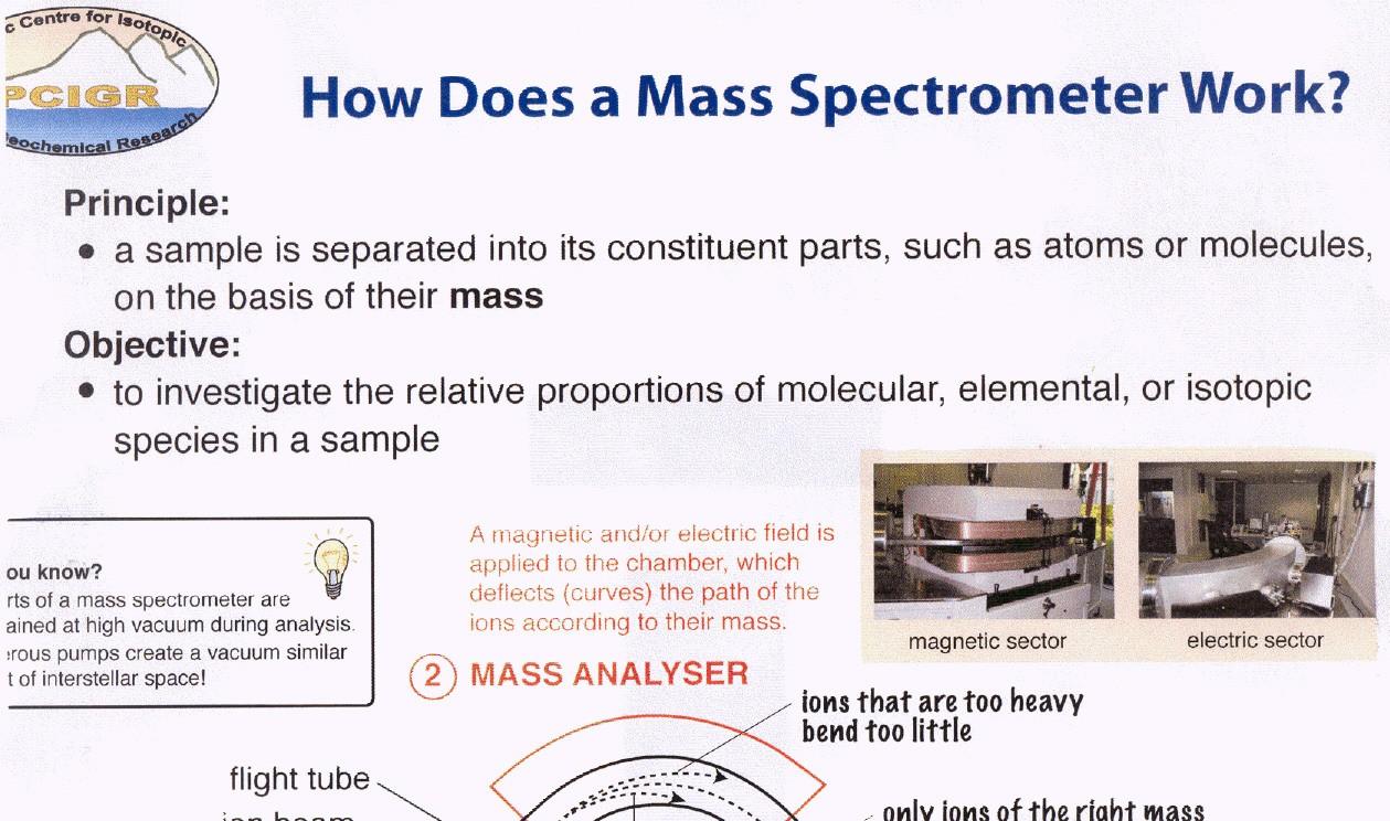 mass spec